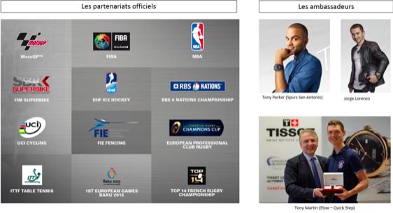 Tissot compte sur de nombreux ambassadeurs dans le monde du sport